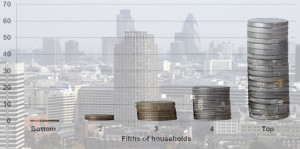 Focus: The distribution of wealth: What we think, and how it is