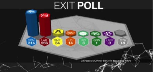 Focus: On The 2017 Exit Poll – Another Surprise, Another Success